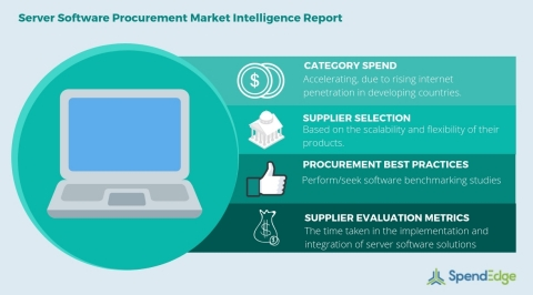 Global Server Software Category - Procurement Market Intelligence Report. (Graphic: Business Wire)