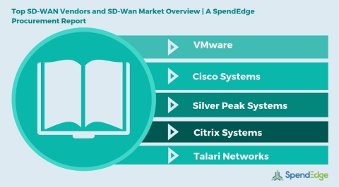 Top SD-WAN Vendors and SD-Wan Market Overview (Graphic: Business Wire)