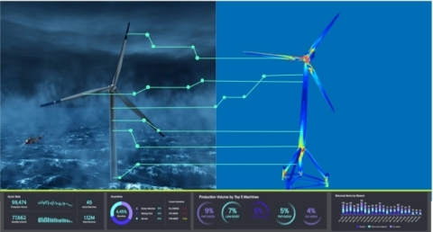 Akselos Windturbine and Sensor (Graphic: Business Wire)