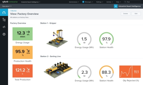 Build Interactive Dashboards with Spatial Views from Splunk Industrial Asset Intelligence. (Graphic: Business Wire)