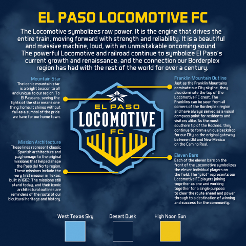 El Paso Locomotive FC tells the story behind the crest in the infographic. (Graphic: Business Wire)