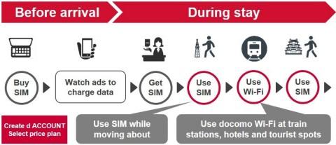 Service Scheme (Graphic: Business Wire)