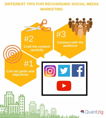 DIFFERENT TIPS FOR SOCIAL MEDIA MARKETING. (Graphic: Business Wire)