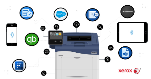 Xerox powers up productivity for office workers and educators with new apps available on its ConnectKey®-enabled devices – simplifying and improving how work gets done on platforms such as Salesforce, QuickBooks Online and Blackboard. (Photo: Business Wire)