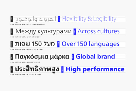 The Neue Frutiger World typeface is an expansive family of functional, legible and warm fonts comprised of 10 scripts that cover more than 150 languages including Latin-based languages, Greek, Cyrillic, Georgian, Armenian, Hebrew, Arabic, Thai and Vietnamese. (Graphic: Business Wire)