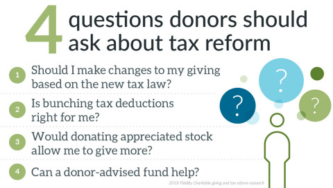4 questions donors should ask about tax reform (Graphic: Business Wire)