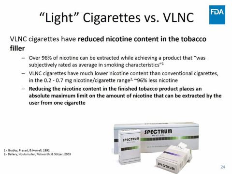 22nd Century's SPECTRUM cigarettes are featured prominently in the FDA's summary of science supporting a VLNC cigarette mandate.