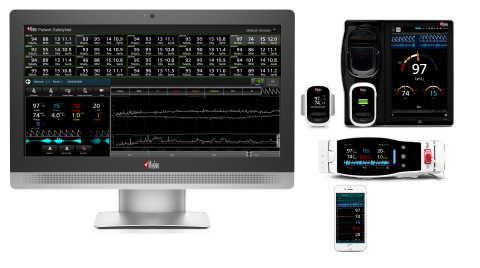 Masimo Patient SafetyNet™, Root®, Radius-7®, Radical-7®, and Replica™ (Photo: Business Wire)