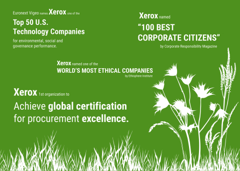 Newly published CSR Report highlights Xerox innovation and smart investments that create products and services to help customers be more productive, profitable and sustainable. (Photo: Business Wire)