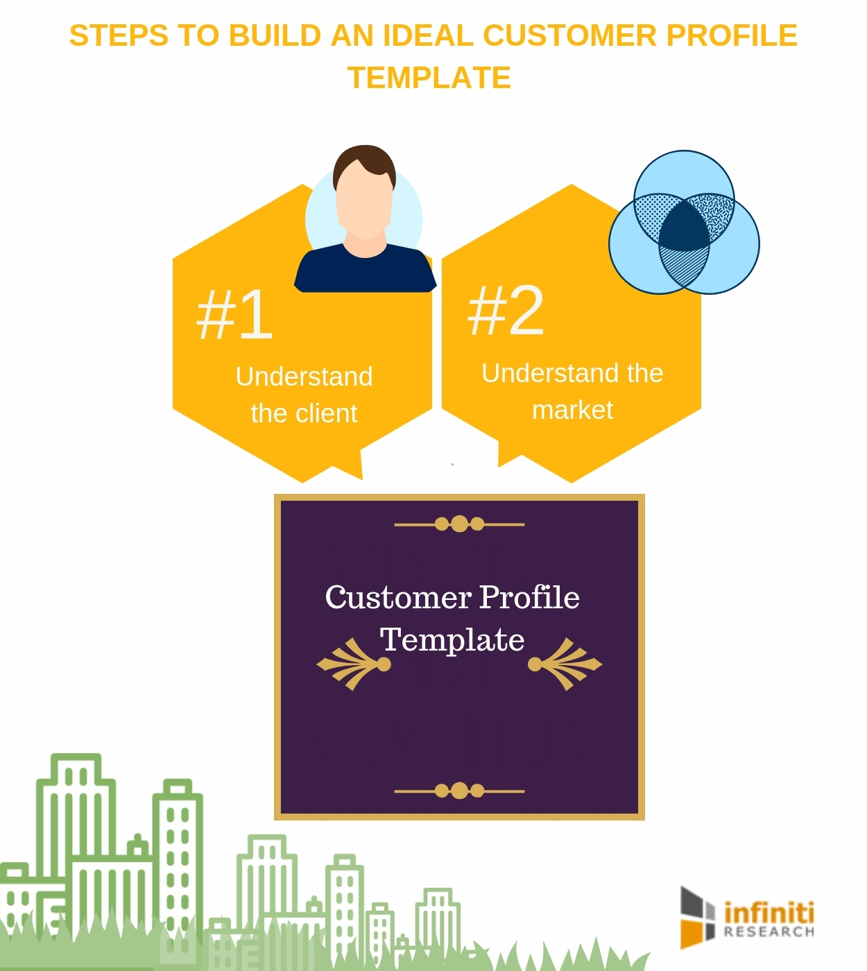 Infiniti Research Reveals The Steps To Build An Ideal Customer Profile Template Business Wire