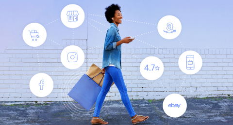 The BigCommerce Omnichannel Buying Report examines the shopper behavior of nearly 3,000 consumers in the US, UK and APAC. (Photo: Business Wire)