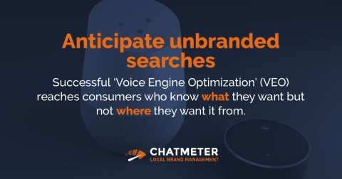 Unbranded Searches: 9 out of 10 consumers use unbranded searches to find what they want nearby| Checkout Chatmeter research on voice engine optimization (VEO) to learn how this impacts your business: http://bit.ly/2O0OtgK (Photo: Business Wire)