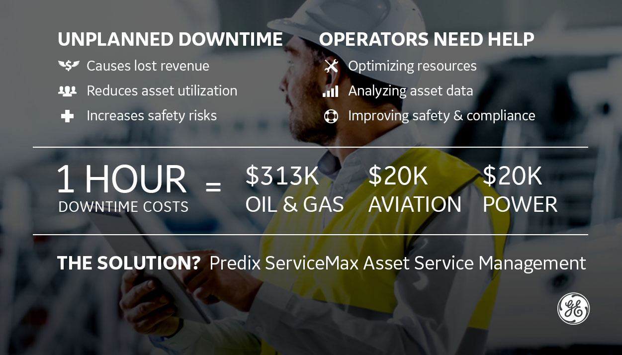Image result for ServiceMax Launches New Predix ASM Software for Equipment Operators
