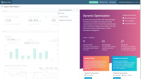 Dynamic Optimization uses advanced analytics to provide customized, actionable sending recommendatio ...