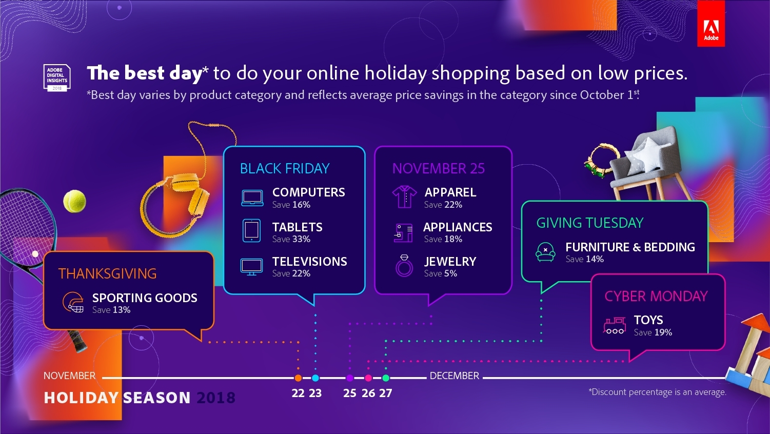 Adobe Forecasts 124 Billion In U S Online Sales This Holiday Season Business Wire