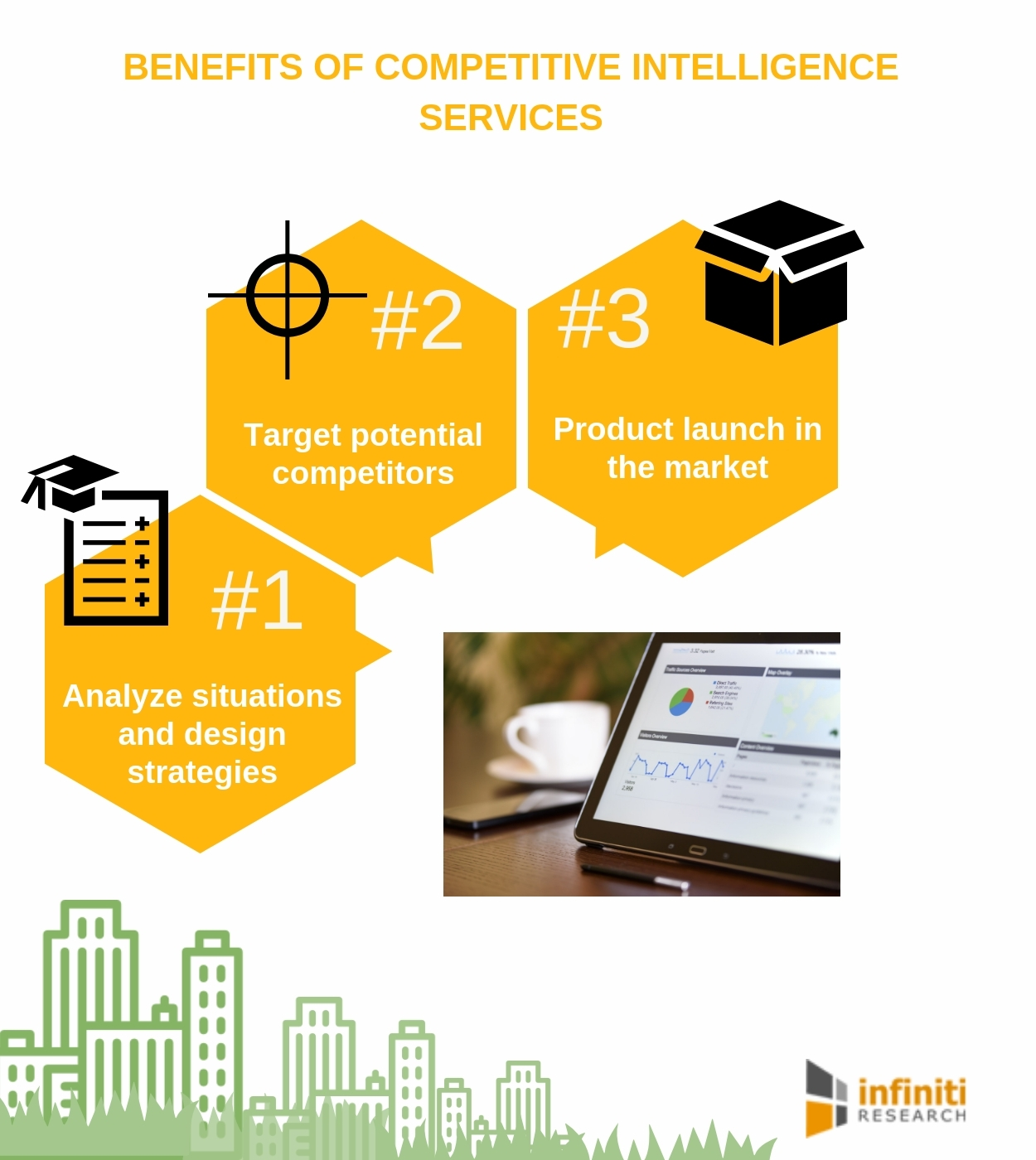 infiniti research unveils the benefits of competitive intelligence