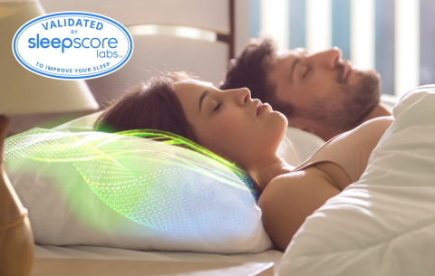 SleepScore Labs validation study confirms Dreampad induces feelings of relaxation and enhances sleep. (Graphic: Business Wire)