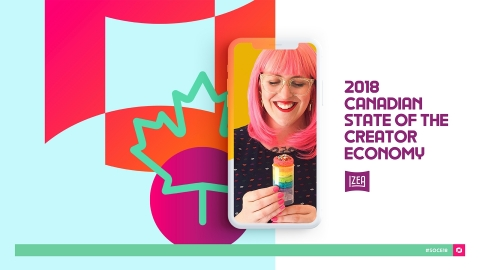 """The 2018 Canadian """"State of the Creator Economy"""" Study provides deep examination of Creators, Marketers, and Consumers. (Photo: Business Wire)"""