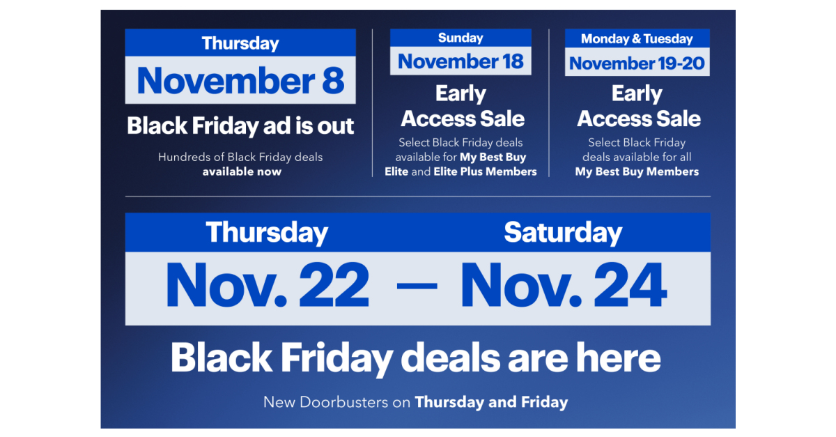 d75716faa54bb Black Friday Starts Now at Best Buy; Hundreds of Deals from Just-Released Black  Friday Ad Available Today Through Sunday | Business Wire