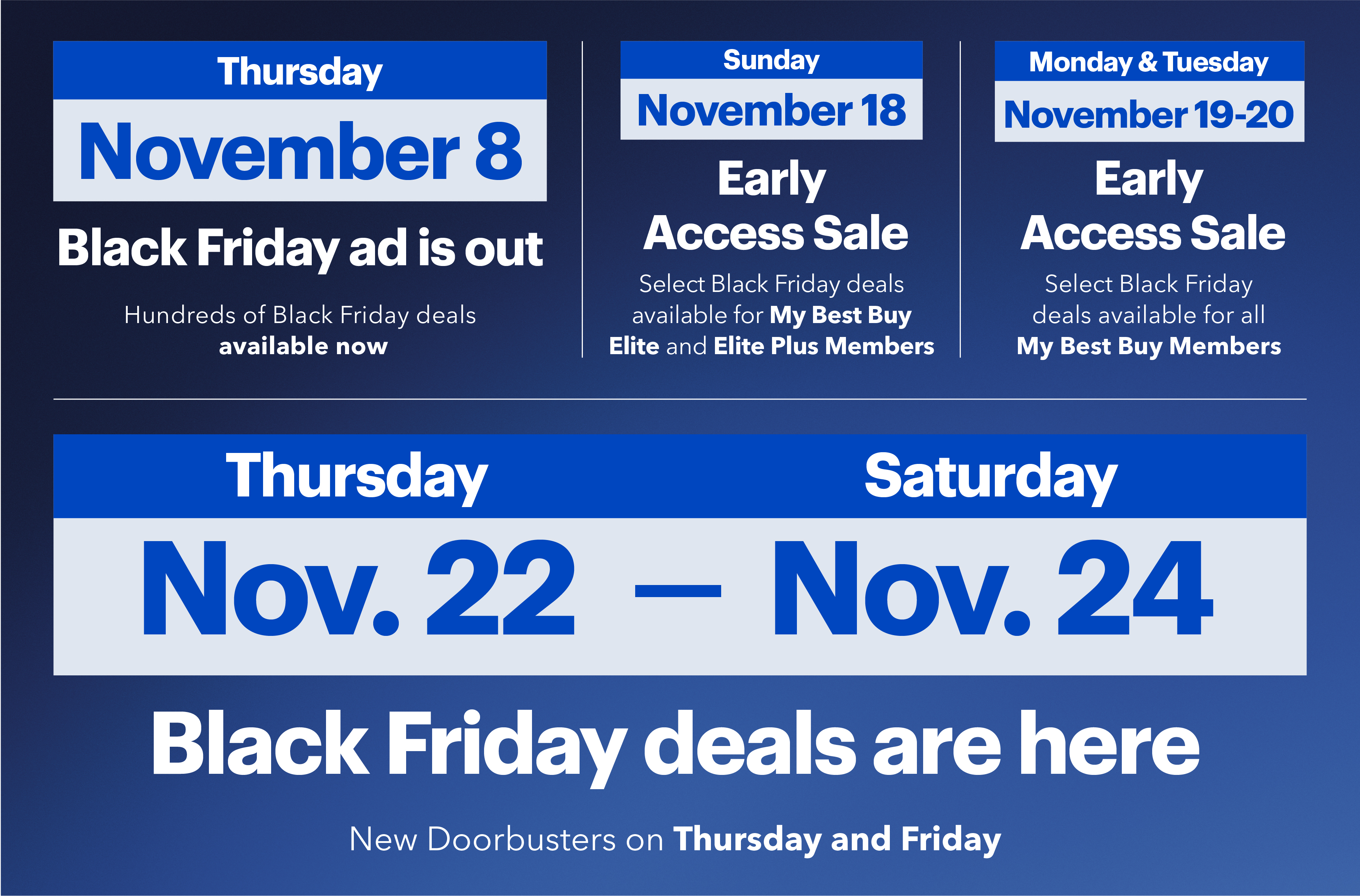 Black Friday Starts Now At Best Buy Hundreds Of Deals From Just Released Black Friday Ad Available Today Through Sunday Business Wire
