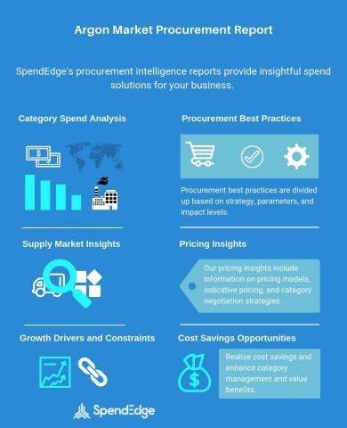 Global Argon Category - Procurement Market Intelligence Report. (Graphic: Business Wire)