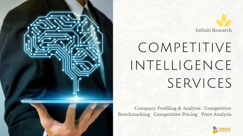 Infiniti Research launches new service portfolio on competitive intelligence services. (Graphic: Business Wire)