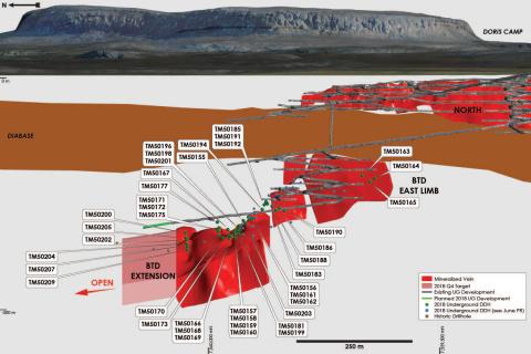 Figure 3: Doris North BTD Diamond Drilling Longitudinal Section (Photo: Business Wire)