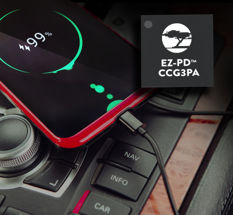 Pictured is Cypress' automotive-qualified EZ-PD CCG3PA controller, which enables fast charging of portable electronics via USB-C ports in vehicles. (Photo: Business Wire)
