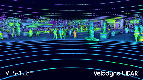 Point Cloud from the Velodyne VLS-128™: providing industry-leading range and resolution to detect vehicles and people with unrivaled precision. (Graphic: Business Wire)