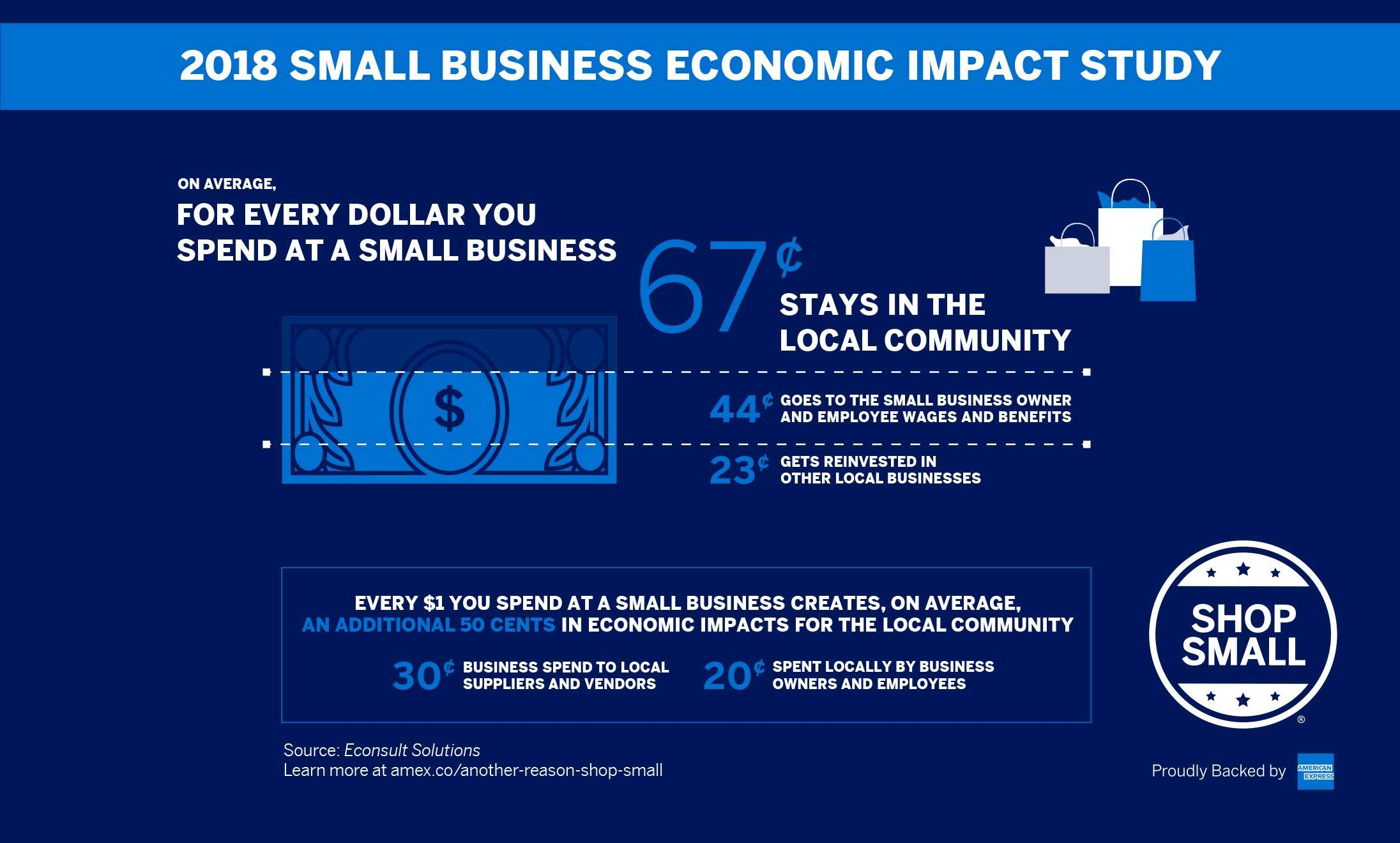 ae2d81861690a Another Reason to Shop Small® on Small Business Saturday ...