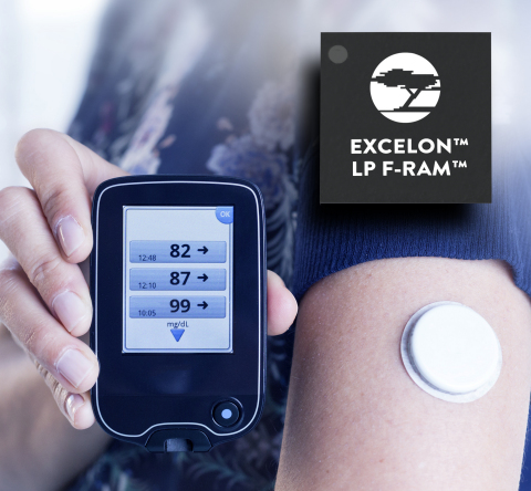 Pictured is Cypress' Excelon LP F-RAM that delivers nonvolatile data-logging with ultra-low power consumption for portable medical and wearable devices and other IoT applications. (Photo: Business Wire)