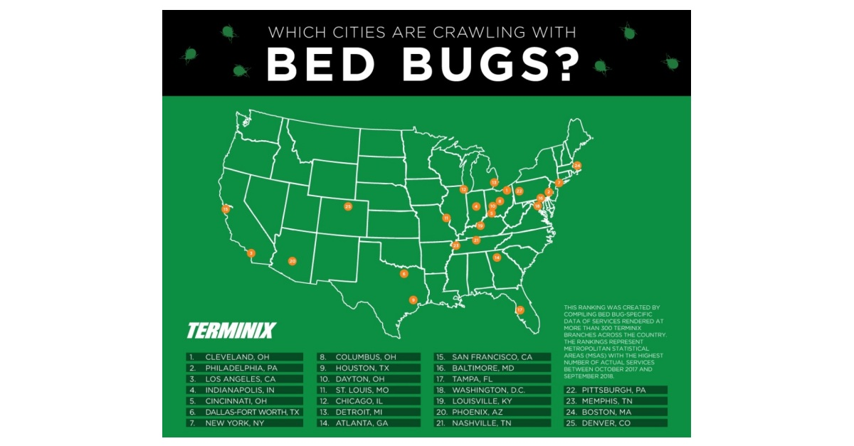 Terminix Reveals Its List Of The Top 25 Most Bed Bug Infested Cities