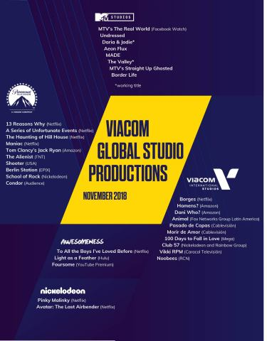 Viacom's studio production businesses gathered momentum in 2018, supplying third-parties with premium television, film and digital content for audiences around the world. (Graphic: Viacom)