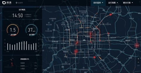 DiDi's smart transportation management system now empowers over 20 cities in China, reducing local congestion rates by 10% to 20% (Graphic: Business Wire)
