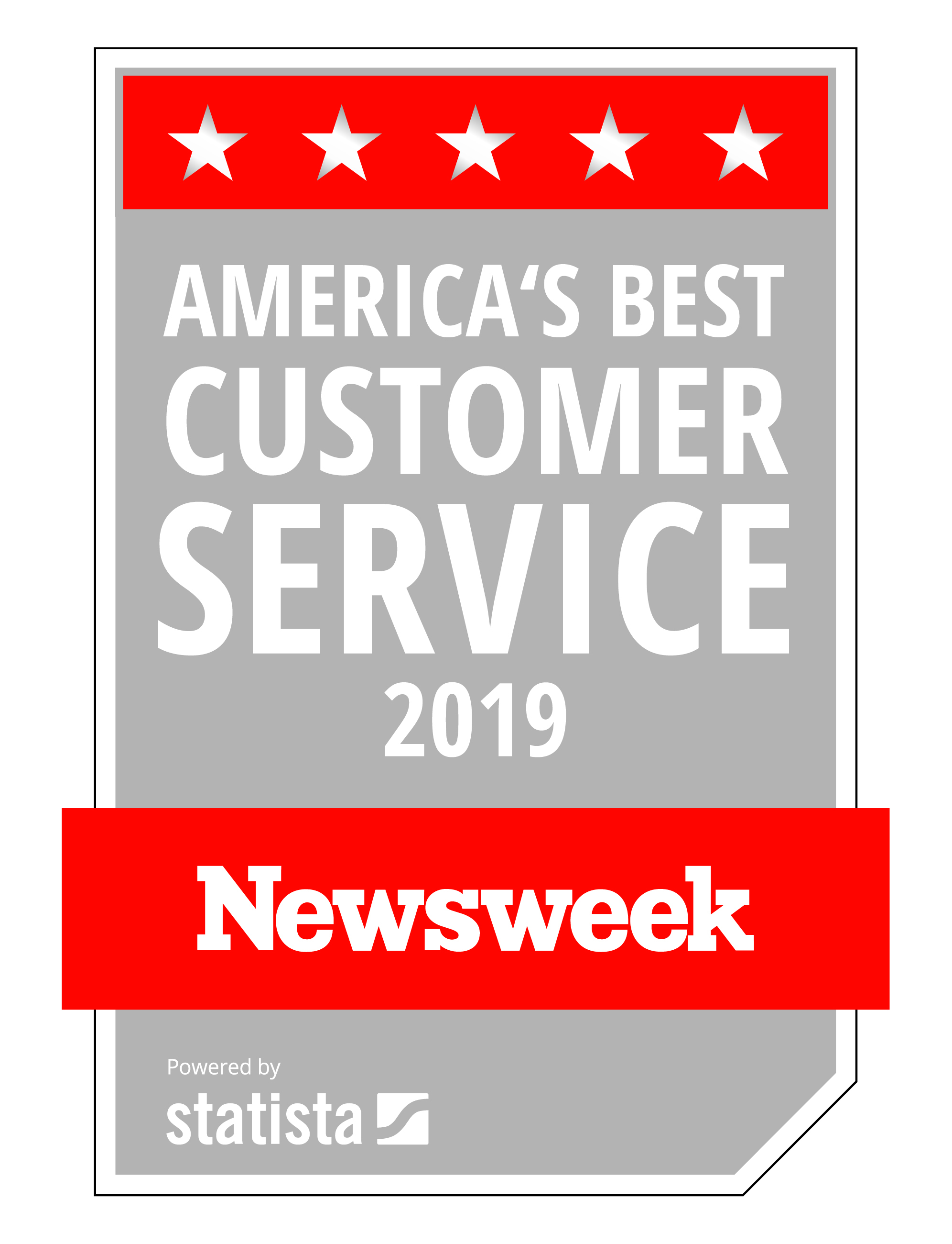 Nutrisystem Named America S Best Customer Service Nutrition And