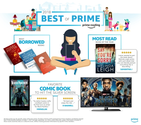 Amazon's annual Best of Prime celebrates what members read in the last year. (Graphic: Business Wire)