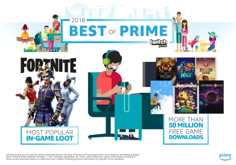 Amazon's annual Best of Prime celebrates what members played in the last year. (Graphic: Business Wire)