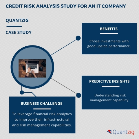 Credit risk analysis study for an IT company. (Graphic: Business Wire)