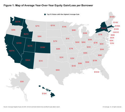 Figure 1: Map of Average Year-Over-Year Equity Change per Borrower; CoreLogic Q3 2018 (Graphic: Business Wire)