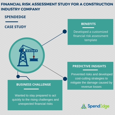 Financial risk assessment study for a construction industry company (Graphic: Business Wire)