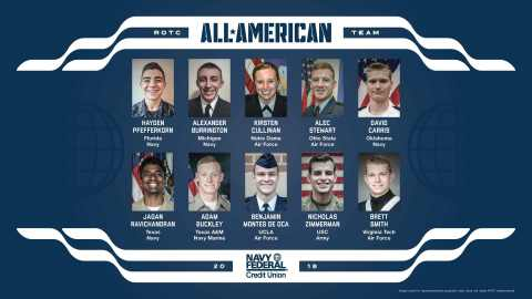 2018 ROTC All-American Team (Graphic: Business Wire)