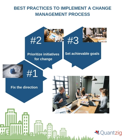 Best practices to implement a change management process. (Graphic: Business Wire)