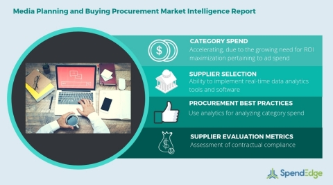 Global Media Planning and Buying Category Procurement Market Intelligence Report. (Graphic: Busine ...