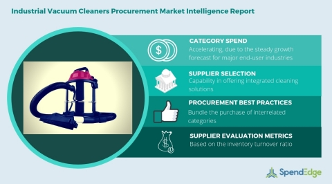 Global Industrial Vacuum Cleaners Category - Procurement Market Intelligence Report. (Graphic: Busin ...