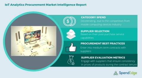 Global IoT Analytics Category - Procurement Market Intelligence Report. (Graphic: Business Wire)