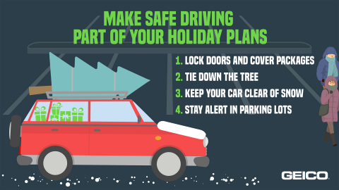 GEICO graphic with holiday safe driving reminders (Graphic: Business Wire)
