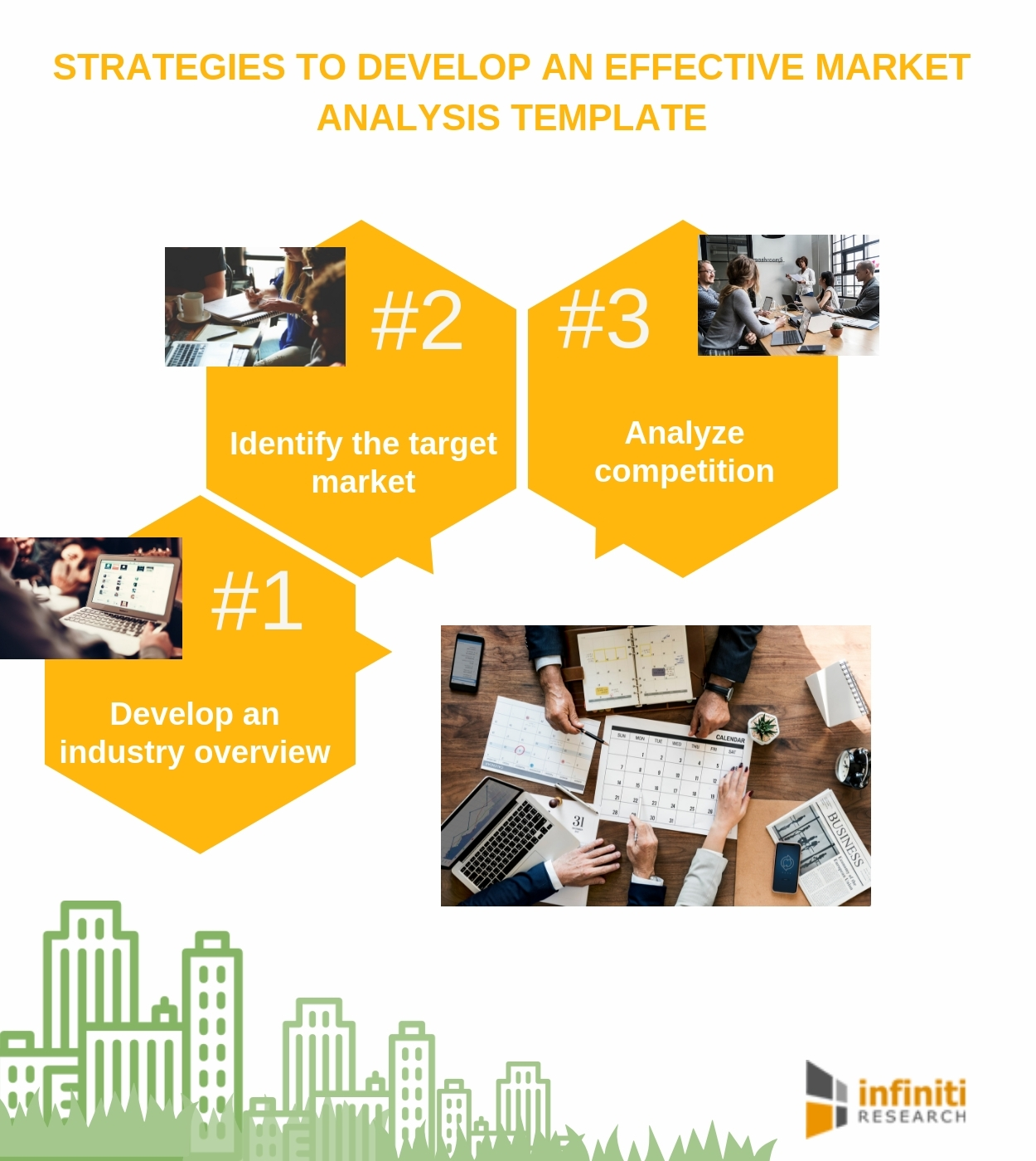 infiniti research s market analysis template identifying the target