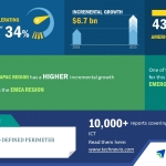 Global Software-defined Perimeter Market 2019-2023   34% CAGR Projection Over the Next Five Years   Technavio
