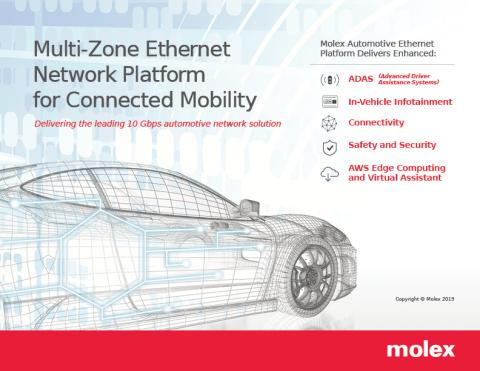 Molex Automotive Ethernet Network Platform (Graphic: Business Wire)