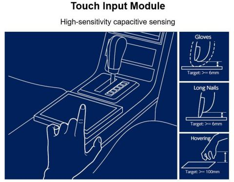 Alps Alpine's new touch input device for automotive (Graphic: Business Wire)